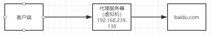 image-20200224154803208